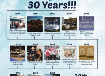 Our 30 Year Long Journey